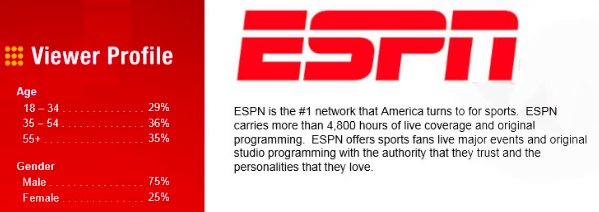 ESPN_Demos
